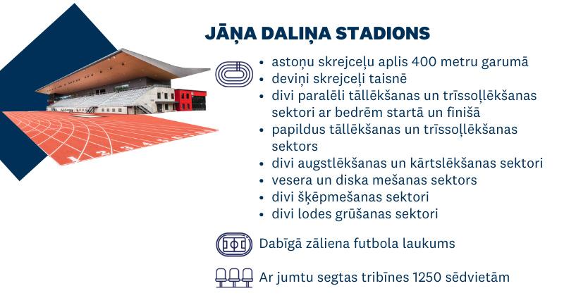 Jāņa Daliņa stadions